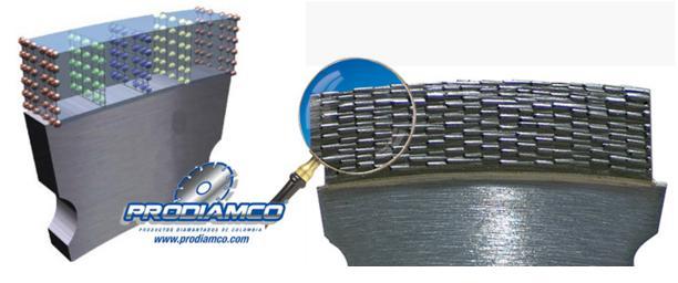 Innovación tecnológica, sinónimo de calidad en herramientas diamantadas